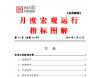 2019年第3-1号(总111号)中宏国研月度宏观运行指标图解