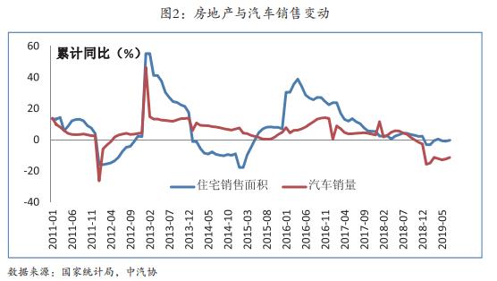 【宏观经济形势分析】强化逆周期调节 应对经济下行压力