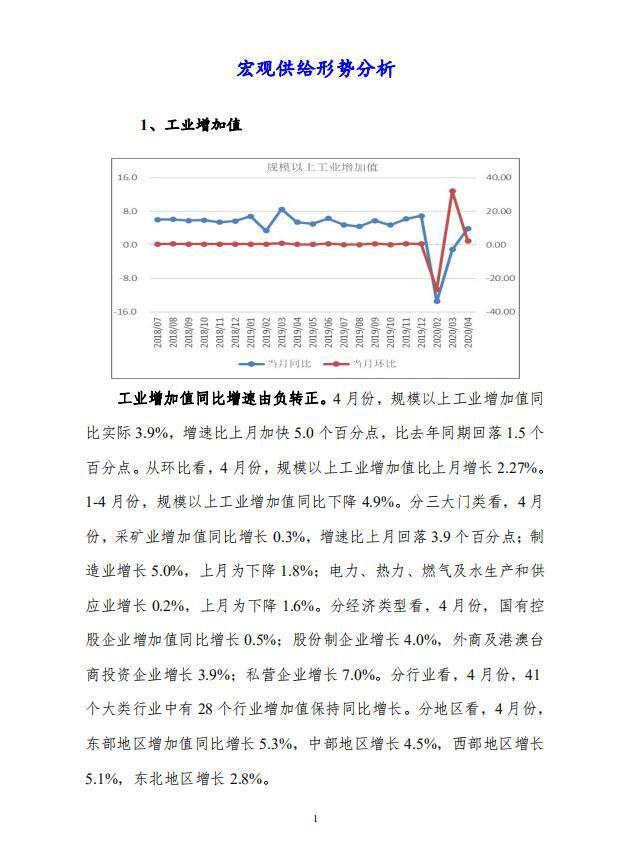 中宏国研月度宏观运行指标图解 2020年第4-2号