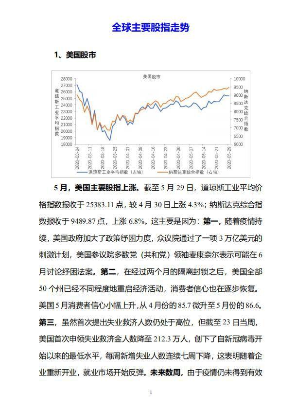 中宏论道月度宏观运行指标图解 第 5-1 号(总第 125 号)