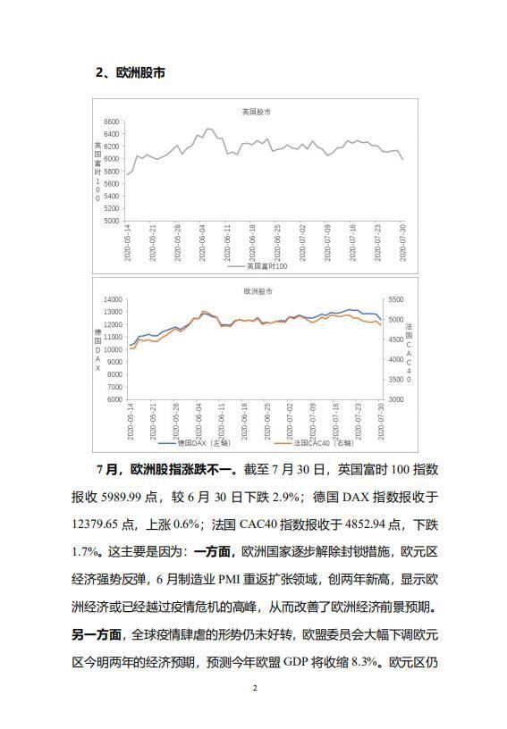 中宏国研月度宏观运行指标图解_4