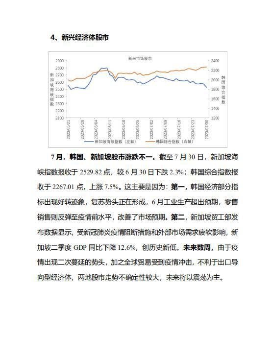 中宏国研月度宏观运行指标图解_6
