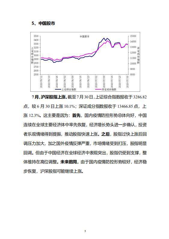 中宏国研月度宏观运行指标图解_7