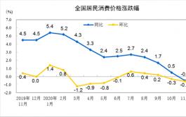 中国经济形势报告网