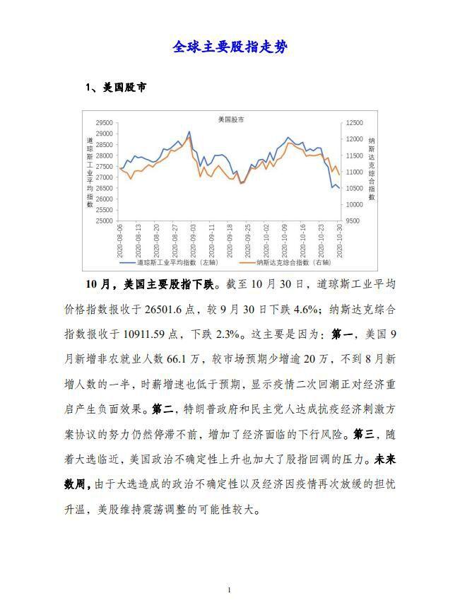 全球主要股指、货币汇率走势 中宏国研月度宏观运行指标图解