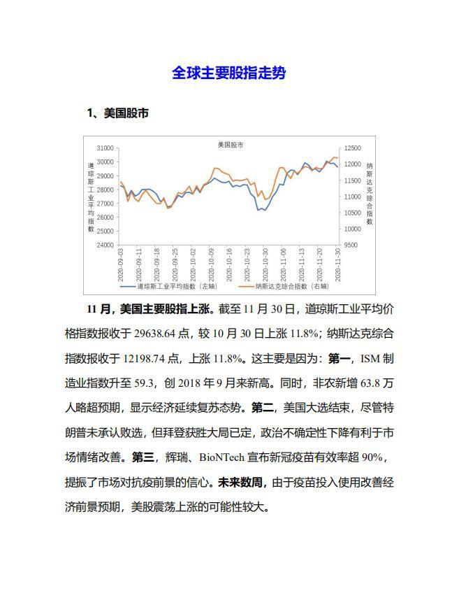 中宏国研月度宏观运行指标图解3