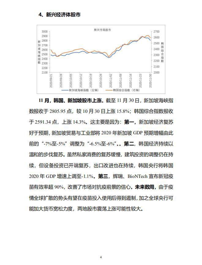 中宏国研月度宏观运行指标图解6