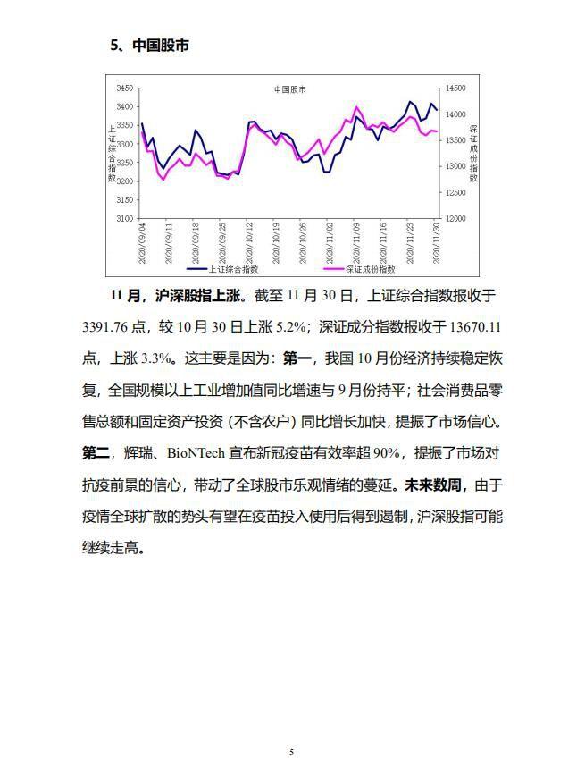 中宏国研月度宏观运行指标图解7
