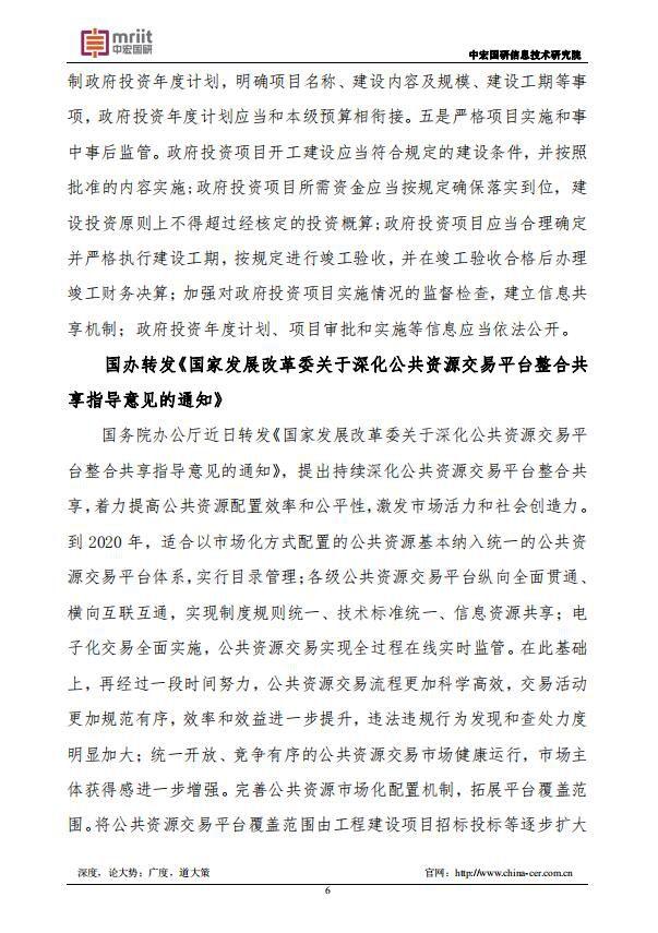 2019-2020投资管理政策汇编6