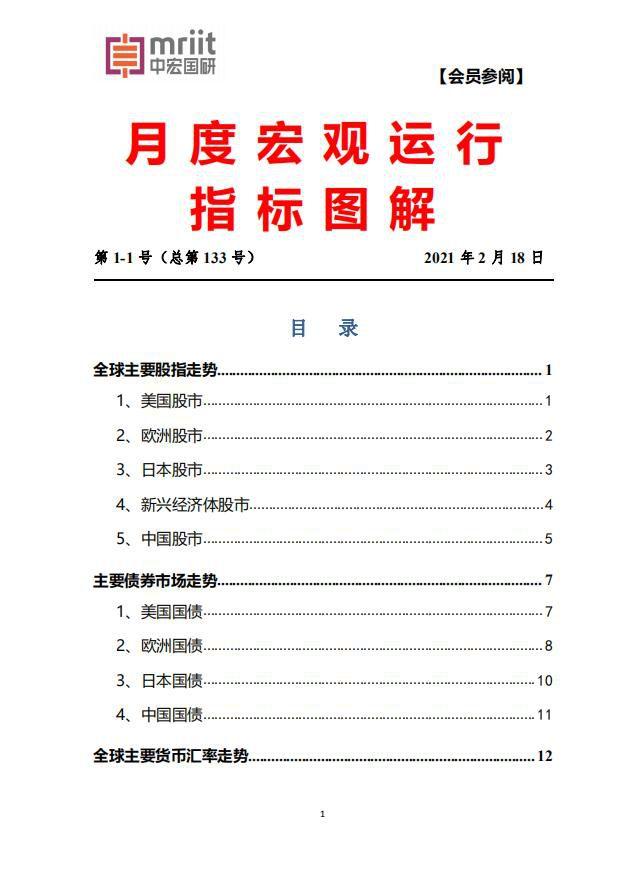 中宏国研月度宏观运行指标图解1