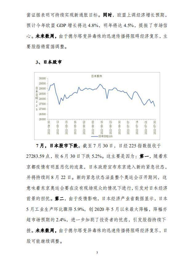 全球主要股指走势、债券市场走势、货币汇率走势分析