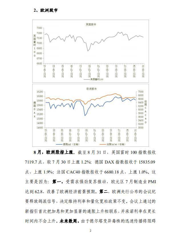 美国股市、欧洲股市、日本股市走势分析3